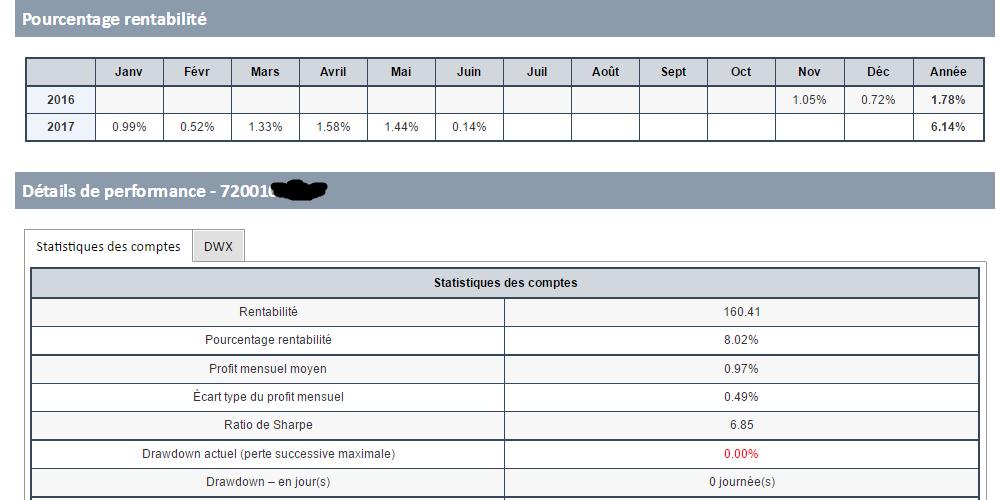 Analytics 5