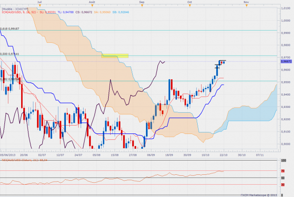 audusd-daily-1.png