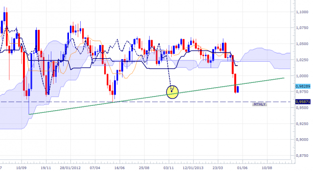 audusd-wkly-2105-1.png