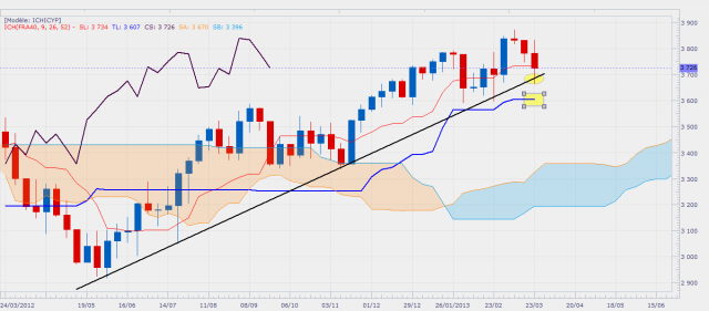 cac40weekly.png