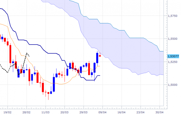 gbpusd-daily-0804.png