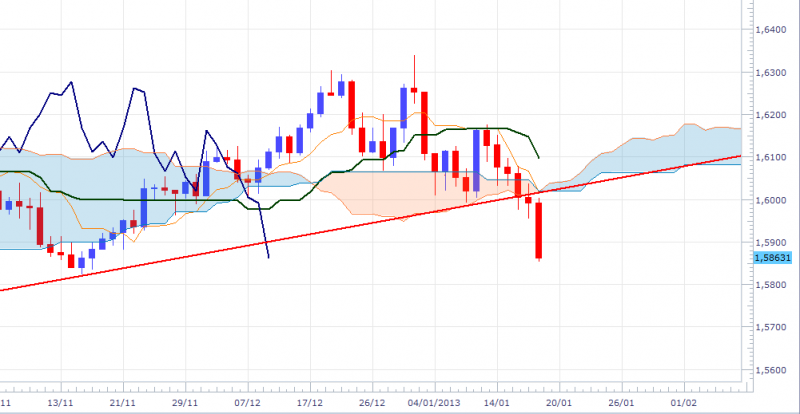 gbpusd-dly-1801-1.png