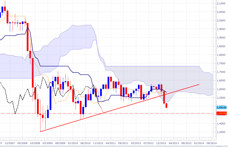 gbpusd-mthly-1003-1.png