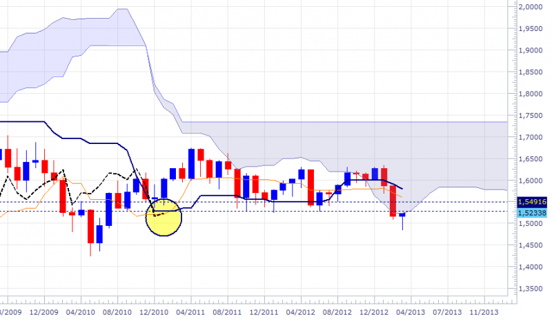 gbpusd-mthly-2303.png