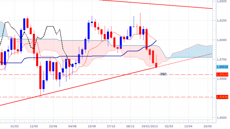 gbpusd-wkly-0602.png
