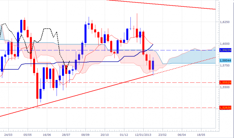 gbpusd-wkly-1002.png