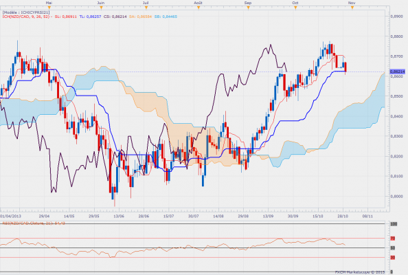 nzdcaddaily.png
