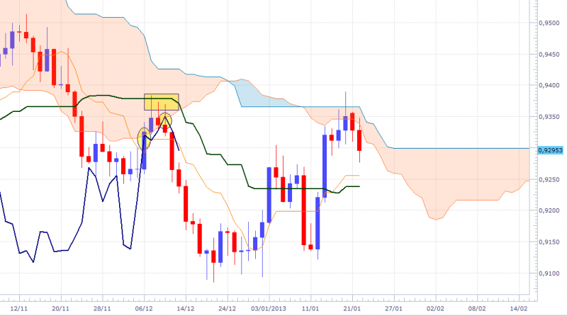 usdchf-dly-2201.png