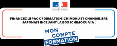 Cpf ichimoku