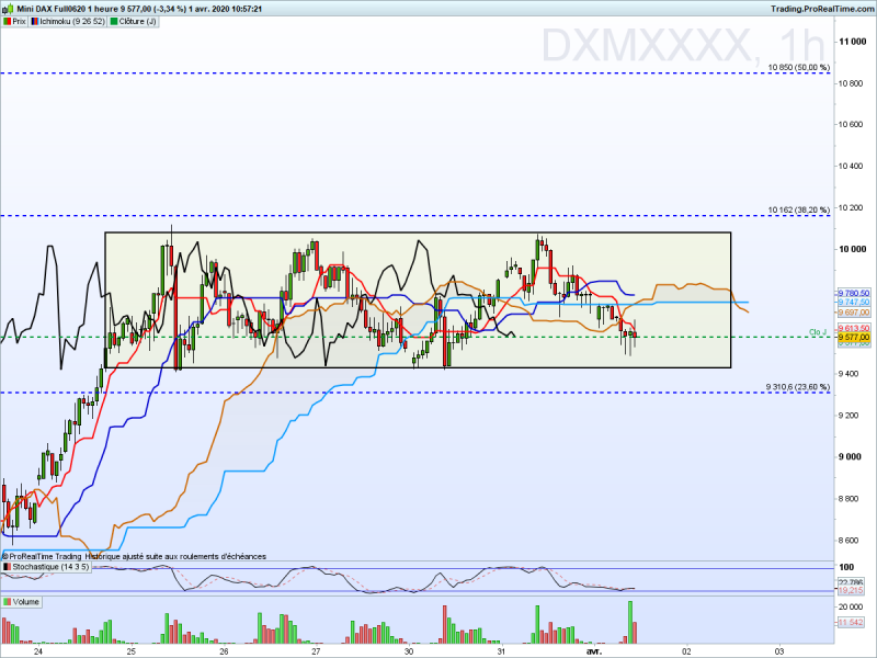 Daxh1 range