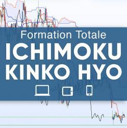 Formation totale ichimoku compresse