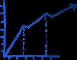 Vignette graphique
